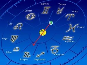 zodiac signs | Chelsea Scrolls